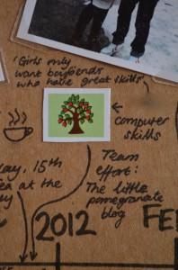 littlepomegranatelogobook